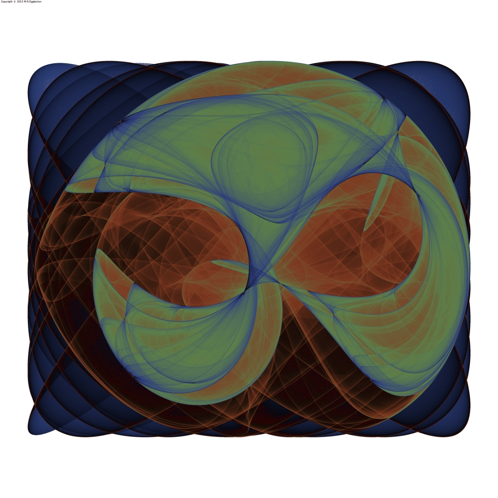 Clifford Attractor