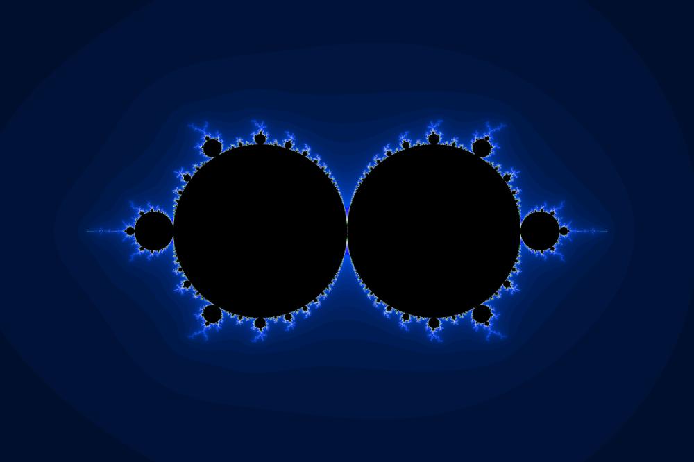 α = 2 β = c γ = 0