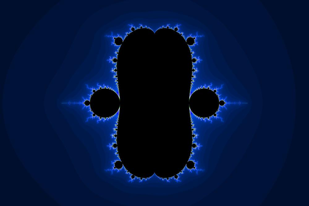 α = 2 β = c γ = -0.8
