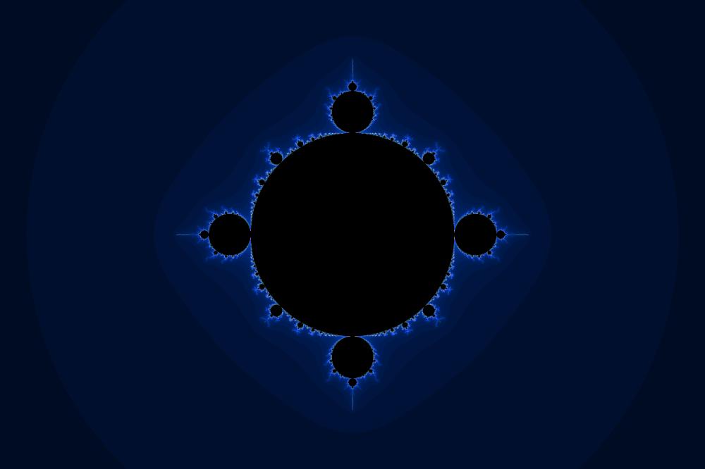 α = 3 β = c γ = 0