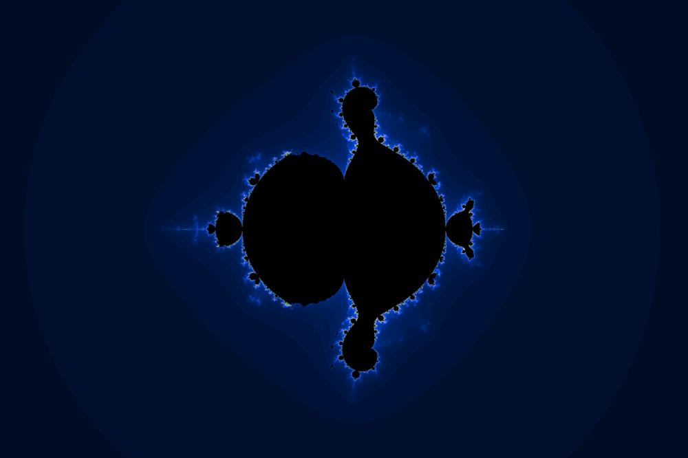 α = 3 β = c γ = -0.25