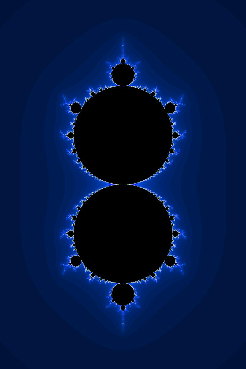 α = (1 + 0i) × c, β = (1 + 0i)